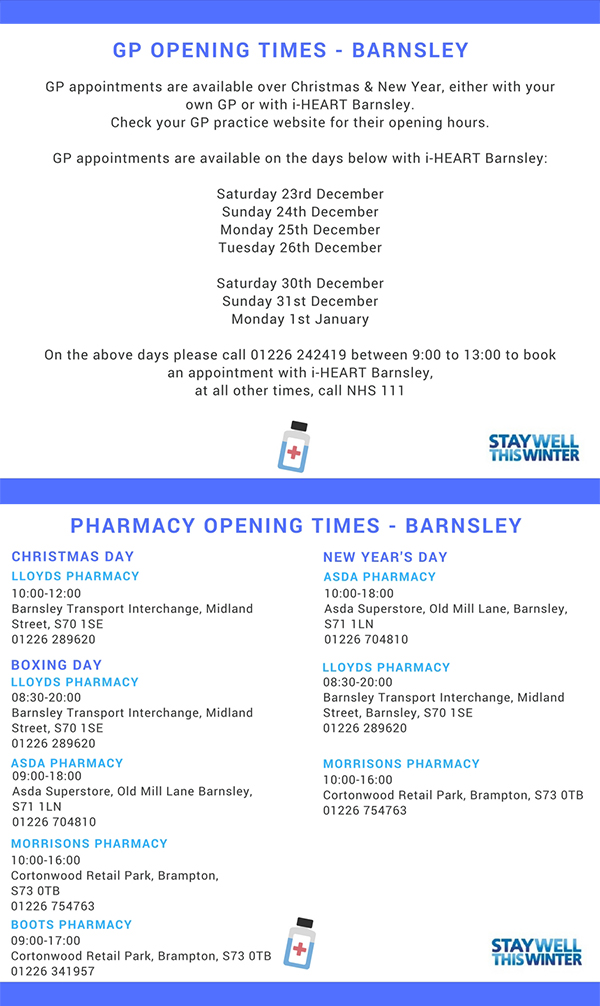 Gp and pharmacy opening times xmas17